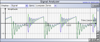 Free VST Plugin: Signal Analyzer