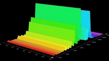 Frequenz_Trompete