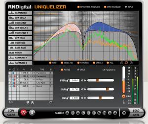 RNDigital UNIQUEL-IZER 2