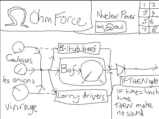 Ohm Force Cohmpost