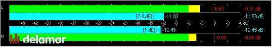 typisches Peakmeter mit Lautheitsmessung im hellblauen Innenbalken (hier aus WaveLab)