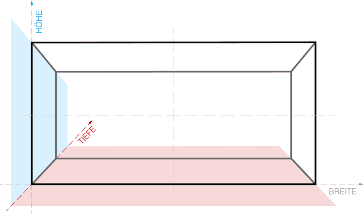 Gittermodell mit den drei (wahrgenommenen) Raumdimensionen beim Mixing - Abmischen Tutorial