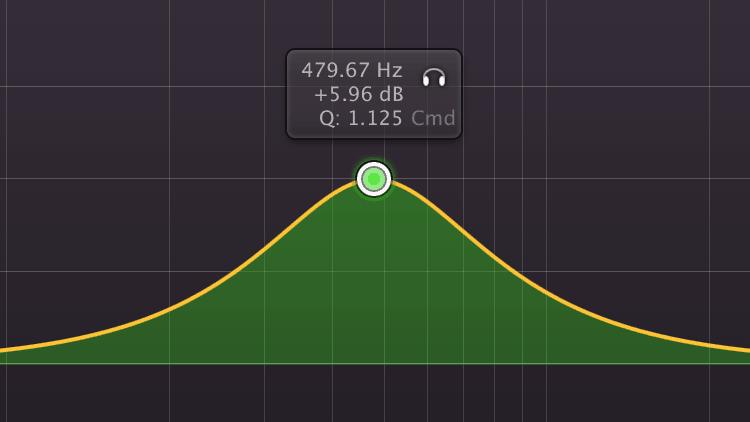 Das Glockenfilter (»bell filter« oder »peak filter«) eines Equalizers - Abmischen Tutorial
