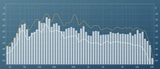 Bild von free VST Plugin Spectrum Analyzer