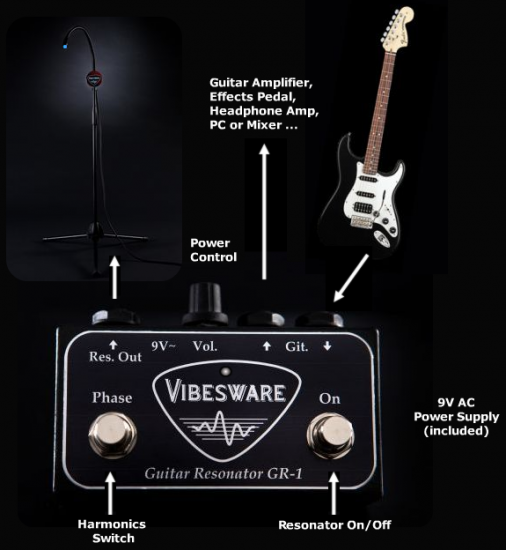 Vibesware Guitar Resonator GR-1