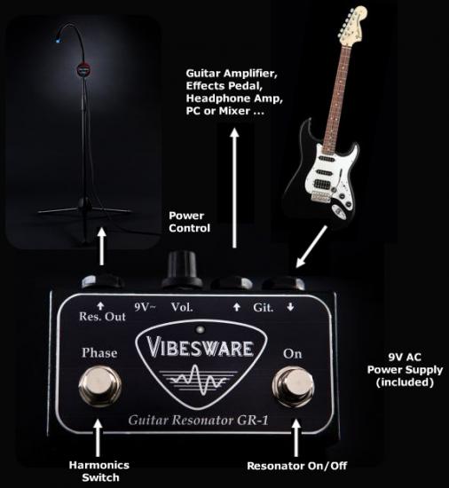 Vibesware Guitar Resonator GR-1