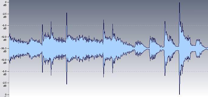 Reihenfolge beim Mastering