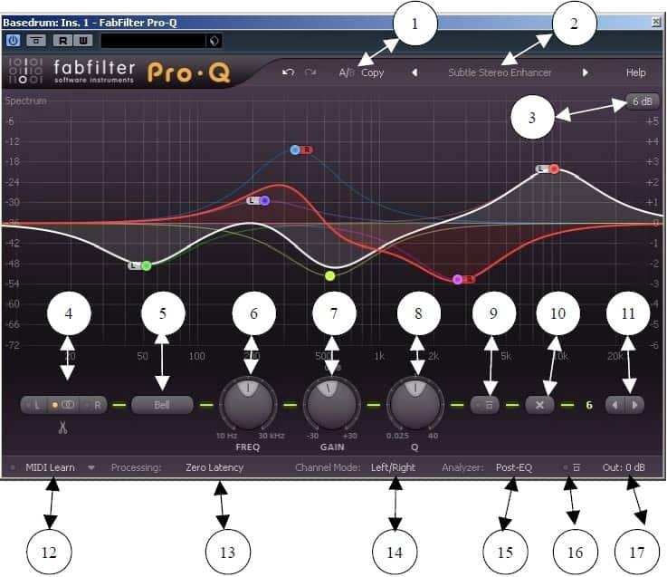 Die grafische Oberfläche beim FabFilter Pro-Q Testbericht
