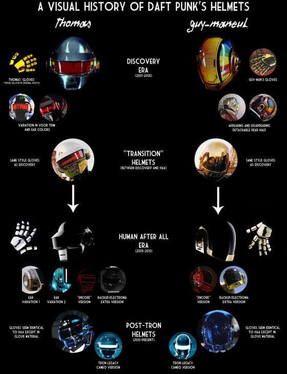 A visual history of Daft Punk's helmets