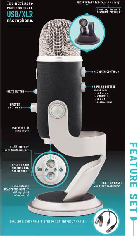 Blue Microphones Yeti Pro USB Mikrofon