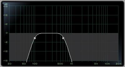 Filter Typ Band-Pass Filter Bandbreitenfilter