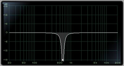 Filter Typ Notch-Filter Bandsperrfilter Kerbfilter