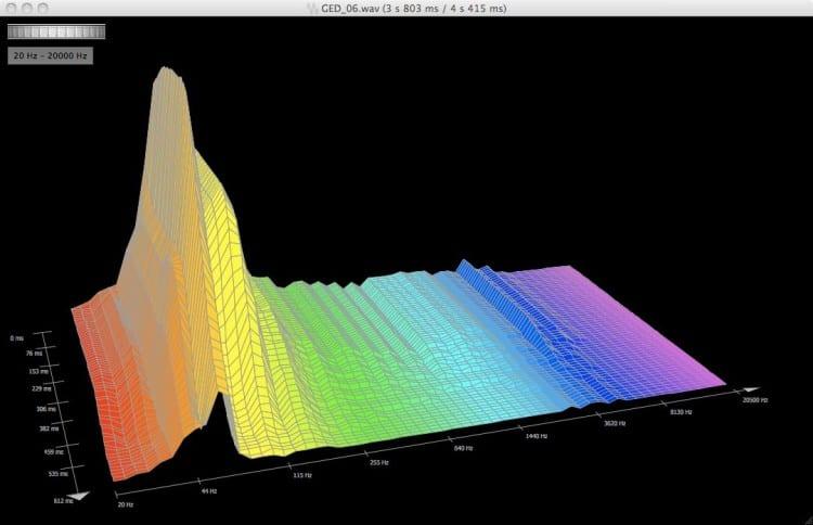Wavelab 7 Testbericht 3D-Frequenzanalyse