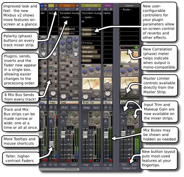 Harrison Mixbus 2.0 - Mixer