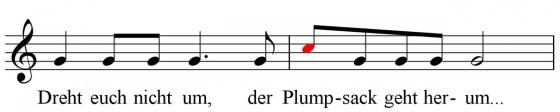 Songwriting - Melodischer Akzent