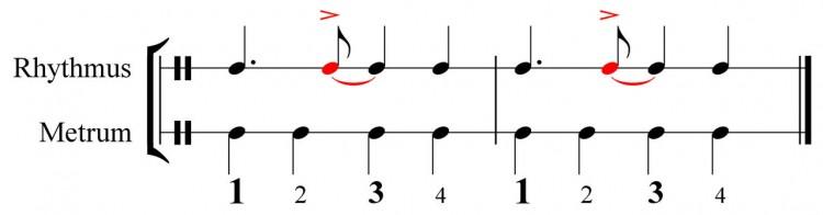 Betonungen - Synkope - Songwriting Grundlagen