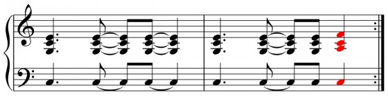 Songwriting - Harmonischer Akzent