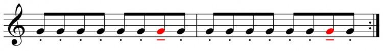 Betonungen - Artikulatorischer Akzent - Songwriting Grundlagen