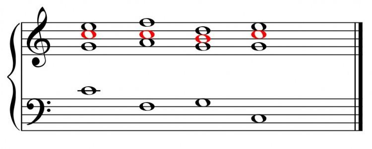 Voicings - Enge Lage - Songwriting Grundlagen