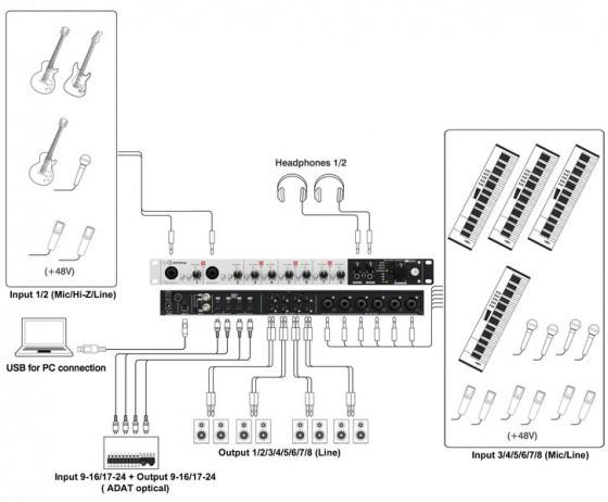 Steinberg UR824 Testbericht