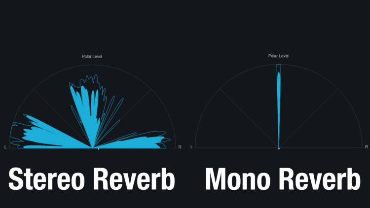 mono stereo reverb einstellen