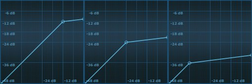 Gitarren-Effekte 2 - Audio Kompressor - Threshold
