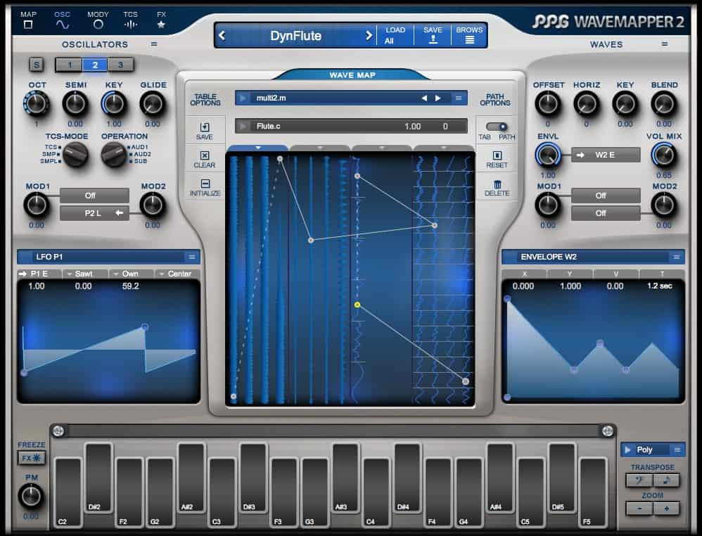 Wolfgang Palm PPG WaveMapper 2