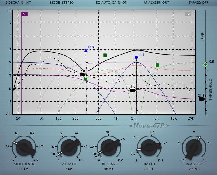 Die besten Equalizer Plugins - vladg/sound Nova-67P