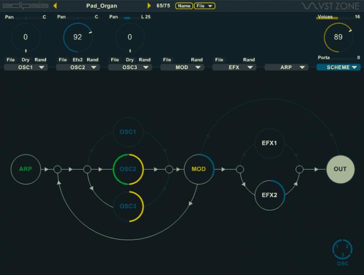VST Zone Eclipsis