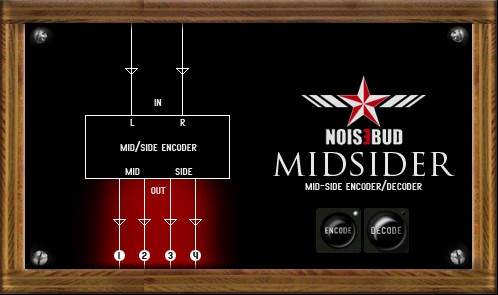 Freeware Friday: Noisebud Midsider