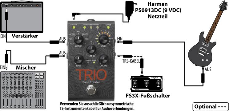 DigiTech Trio Testbericht