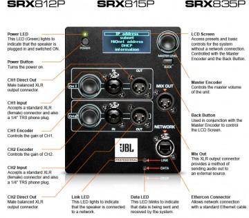 JBL SRX815P