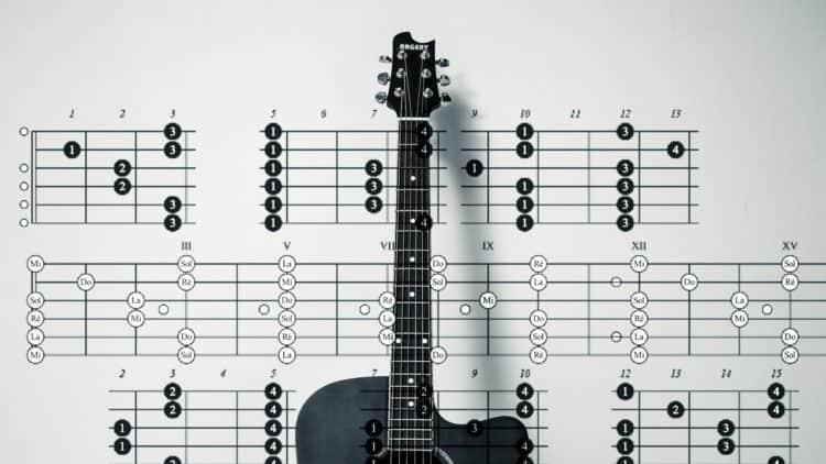 Akkorde und Akkordfolgen (Progressionen) erstellen - Werkzeuge