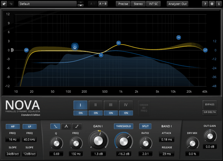 Best of Free VST Plugins - TDR Nova