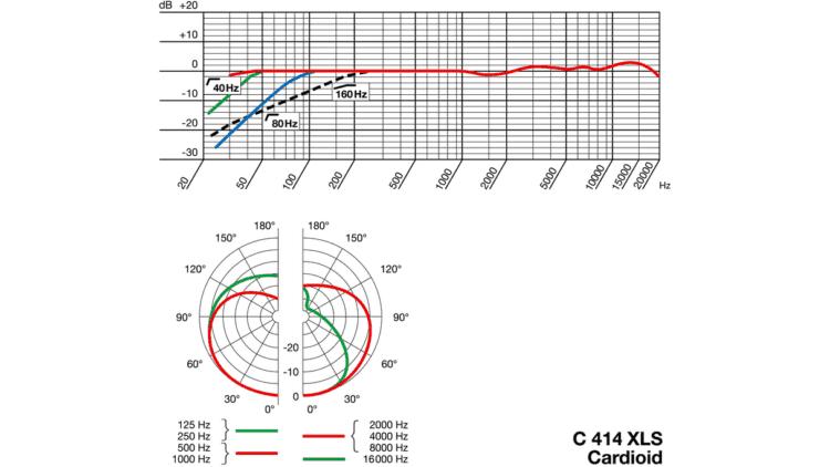 AKG C414 XLS Testbericht