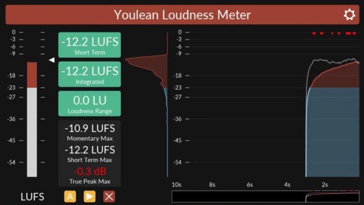 Das GUI des Youlean Loudness Meter sieht ordentlich aus.