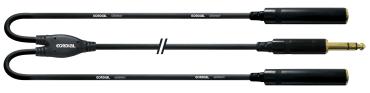 Splitter-Kabel - Windows Sound aufnehmen & abhören