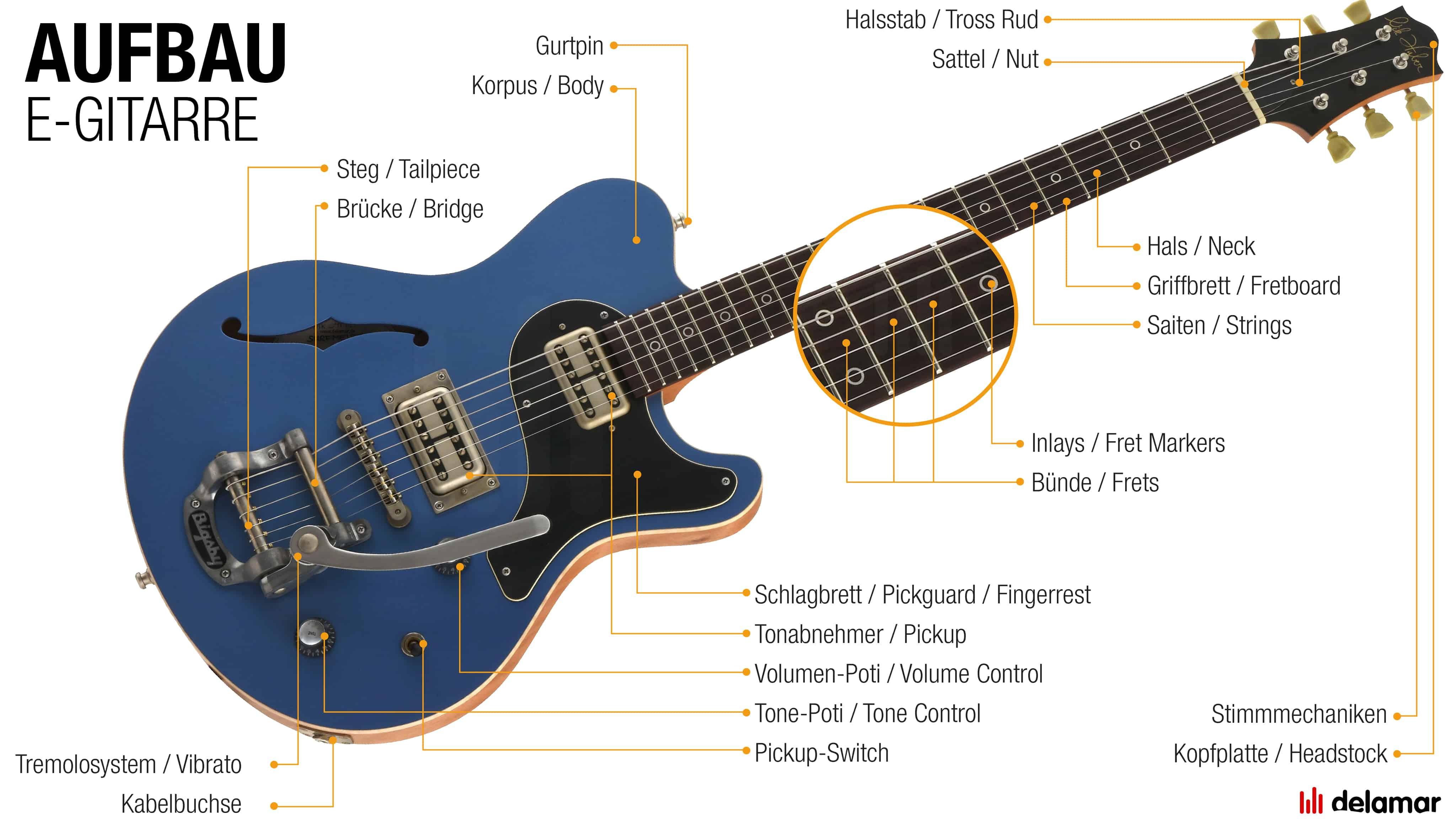 6-saitiges Sattel-Tremolo-Brückensystem für E-Gitarren-Parts