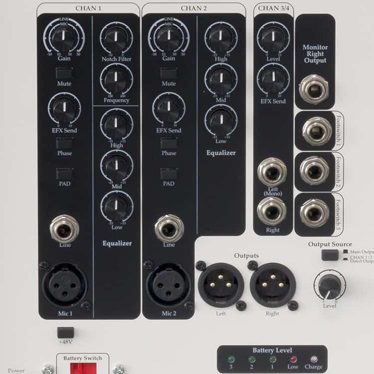 Elite Acoustics A4-8 Testbericht - Rückseite mit Eingängen, Ausgängen & Co.