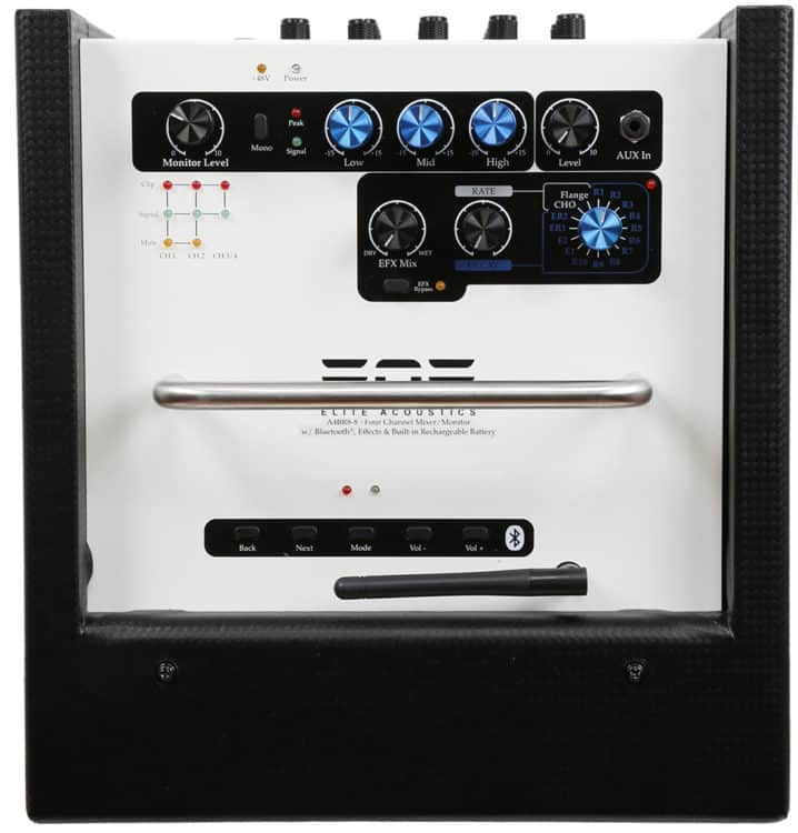 Elite Acoustics A4-8 Review - Bedienelemente und Bluetooth-Antenne auf der Oberseite