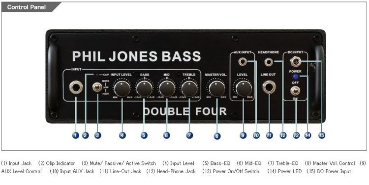 Test des Phil Jones Double Four BG-75 - Bedienelemente