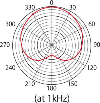 Tascam TM-60 Testbericht - Die Richtcharakteristik Niere im Polardiagramm