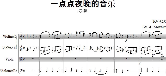 Unicode in Forte 9 Premium