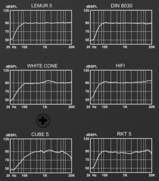 Monkey Banana Lemur 5 - Studiomonitor zum Vergleich der Klangbilder mehrerer Lautsprechern