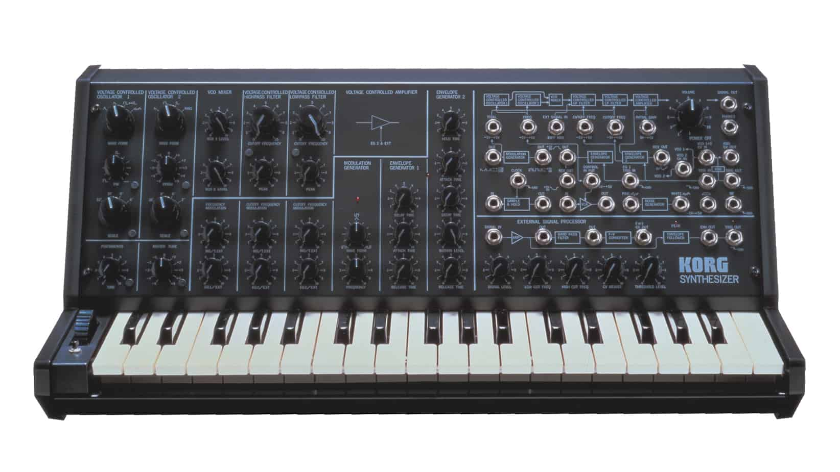 Korg MS-20 Synthesizer