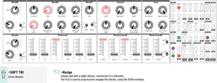 Sound-Rezepte für den Arturia MiniBrute 2S