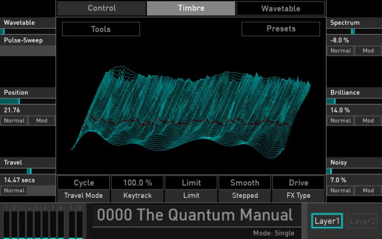 Wavetables - Nur eine Syntheseform des Waldorf Quantum