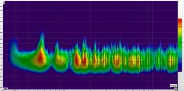 Nachhallzeit Spectrogram