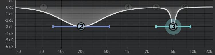 Equalizer: Q-Werte - Mastering Plugins