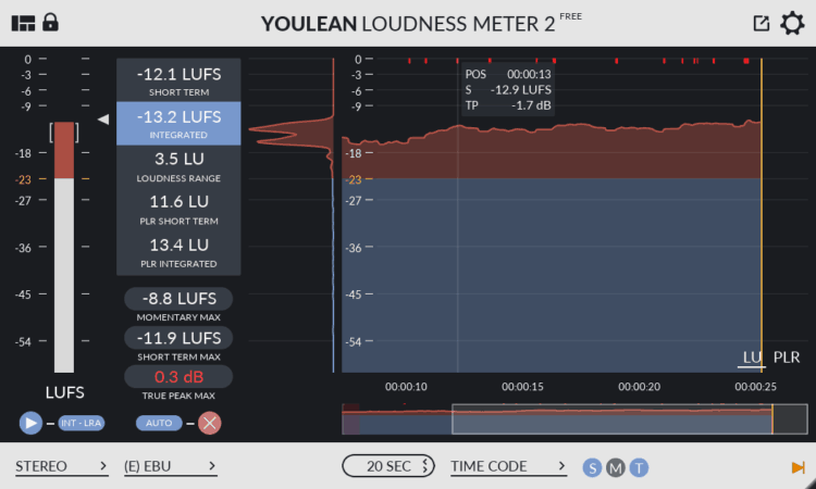 Youlean Loudness Meter Free - Mastering Plugin
